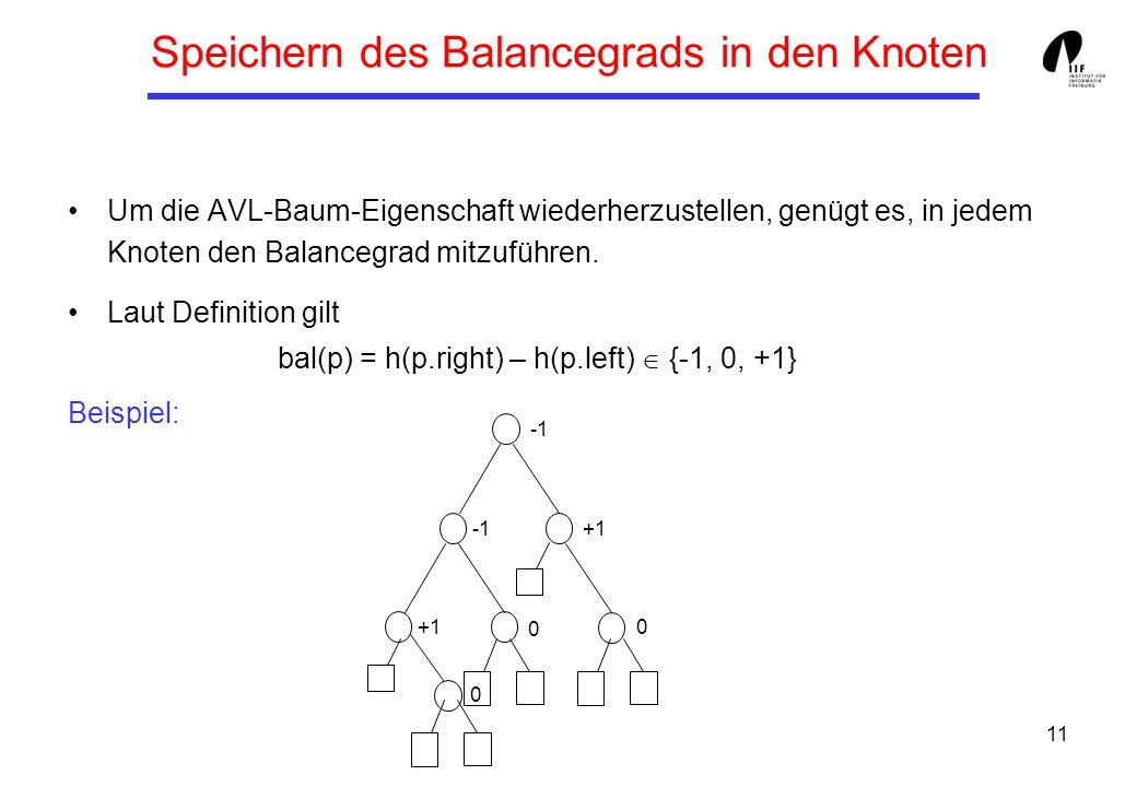 11 Speichern des Balancegrads in den Knoten Um die AVL-Baum-Eigenschaft wiederherzustellen, genügt es, in jedem Knoten den Balancegrad mitzuführen.
