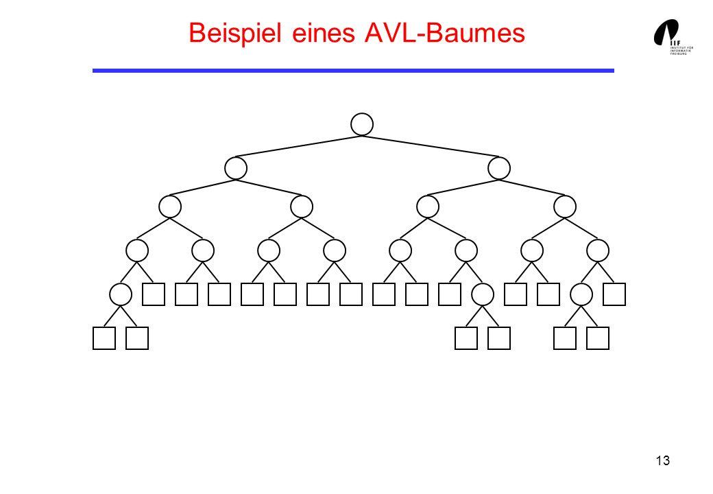 13 Beispiel eines AVL-Baumes