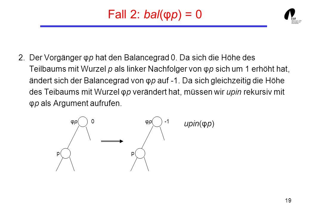 19 Fall 2: bal(φp) = 0 2.Der Vorgänger φp hat den Balancegrad 0. Da sich die Höhe des Teilbaums mit Wurzel p als linker Nachfolger von φp sich um 1 er
