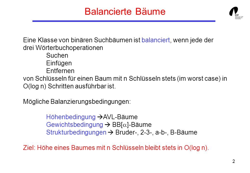 2 Balancierte Bäume Eine Klasse von binären Suchbäumen ist balanciert, wenn jede der drei Wörterbuchoperationen Suchen Einfügen Entfernen von Schlüsseln für einen Baum mit n Schlüsseln stets (im worst case) in O(log n) Schritten ausführbar ist.