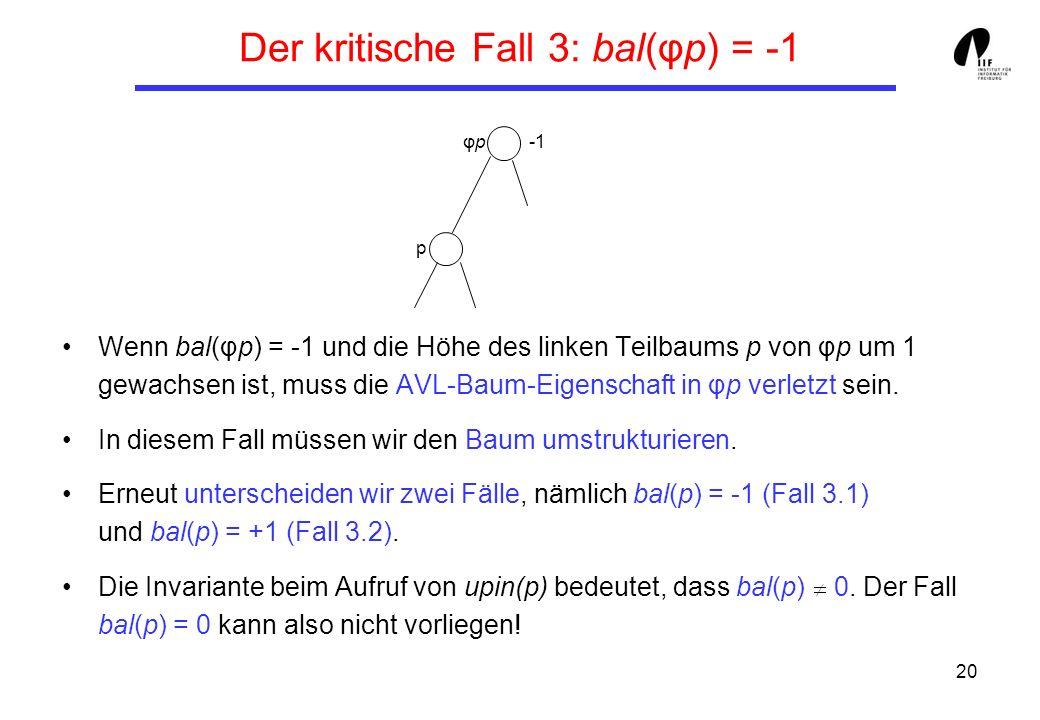 20 Der kritische Fall 3: bal(φp) = -1 Wenn bal(φp) = -1 und die Höhe des linken Teilbaums p von φp um 1 gewachsen ist, muss die AVL-Baum-Eigenschaft i
