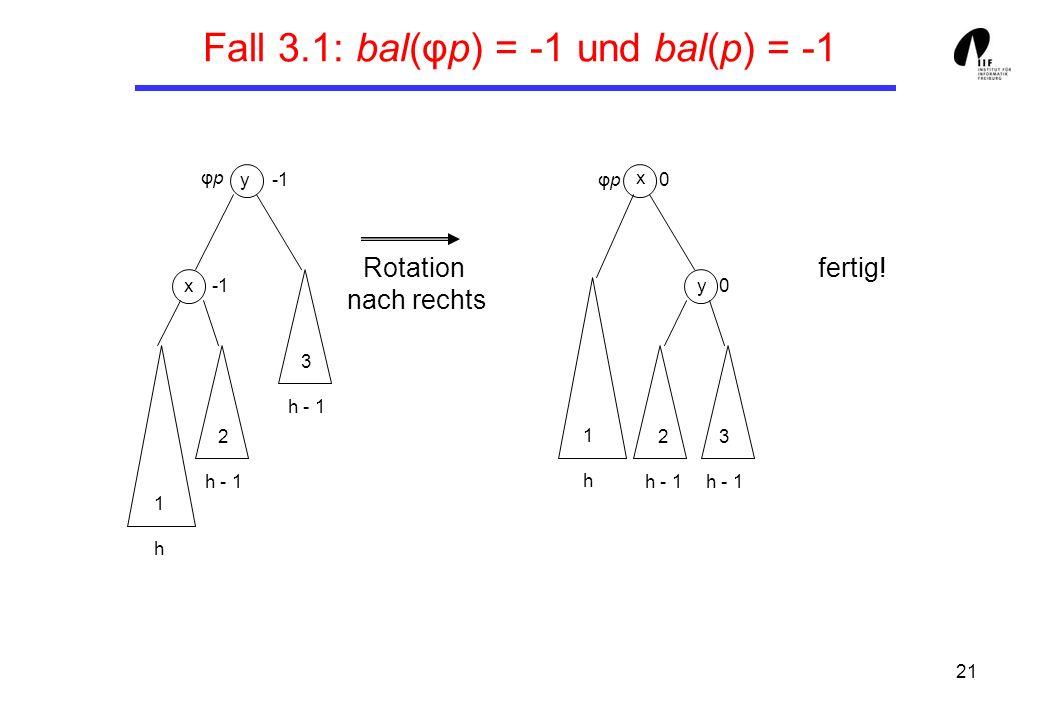 21 Fall 3.1: bal(φp) = -1 und bal(p) = -1 Rotation nach rechts fertig! φpφp0 y0 x 1h1h 2 h - 1 3 h - 1 φpφp x y 1h1h 2 h - 1 3 h - 1