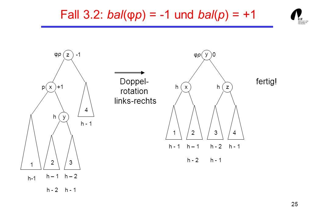 25 Fall 3.2: bal(φp) = -1 und bal(p) = +1 Doppel- rotation links-rechts fertig.