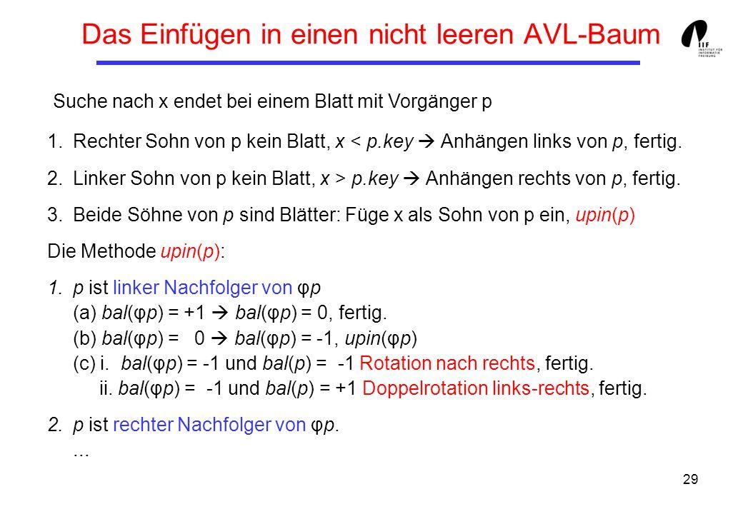 29 Das Einfügen in einen nicht leeren AVL-Baum 1.Rechter Sohn von p kein Blatt, x < p.key Anhängen links von p, fertig. 2.Linker Sohn von p kein Blatt