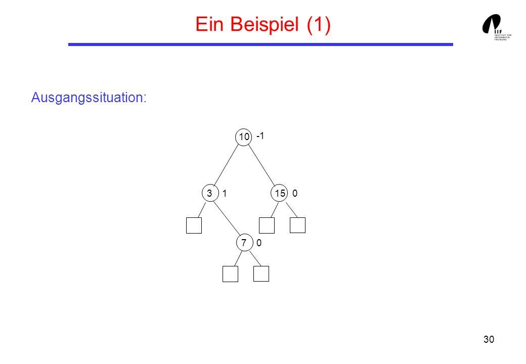 30 Ein Beispiel (1) Ausgangssituation: 10 3 7 1501 0