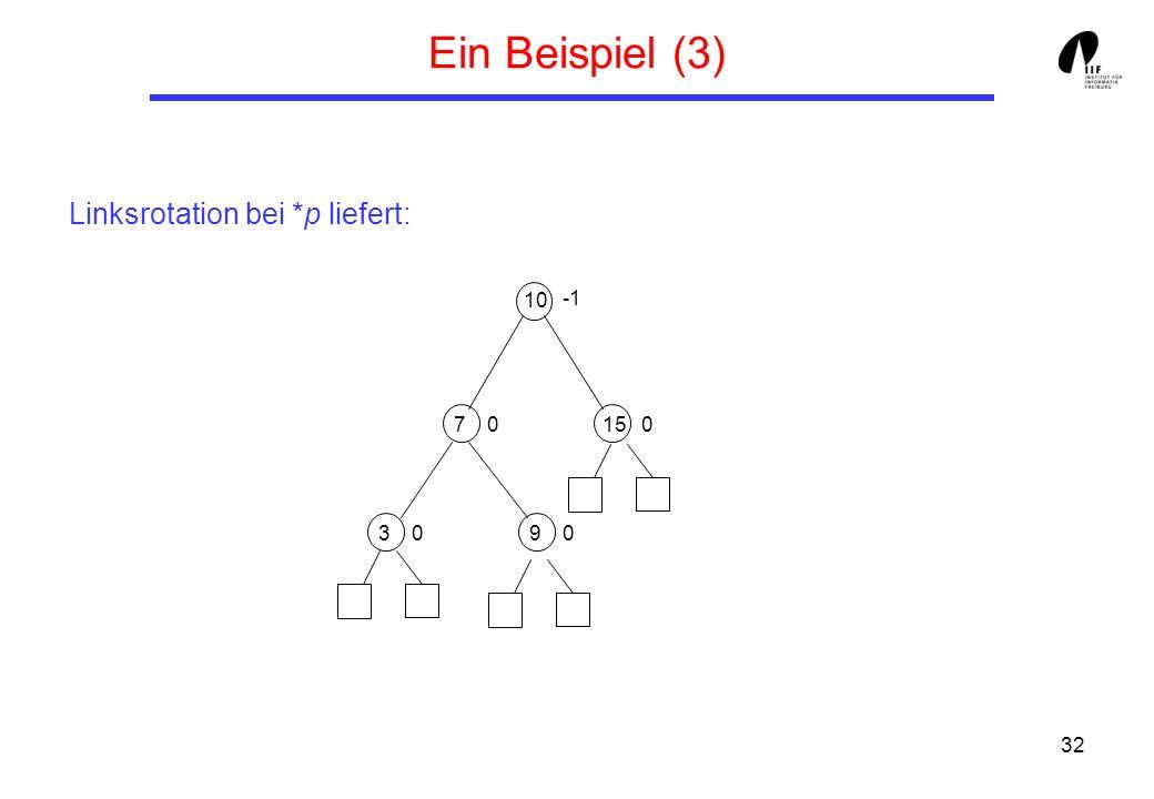 32 Ein Beispiel (3) Linksrotation bei *p liefert: 10 7 9 1500 0 3 0