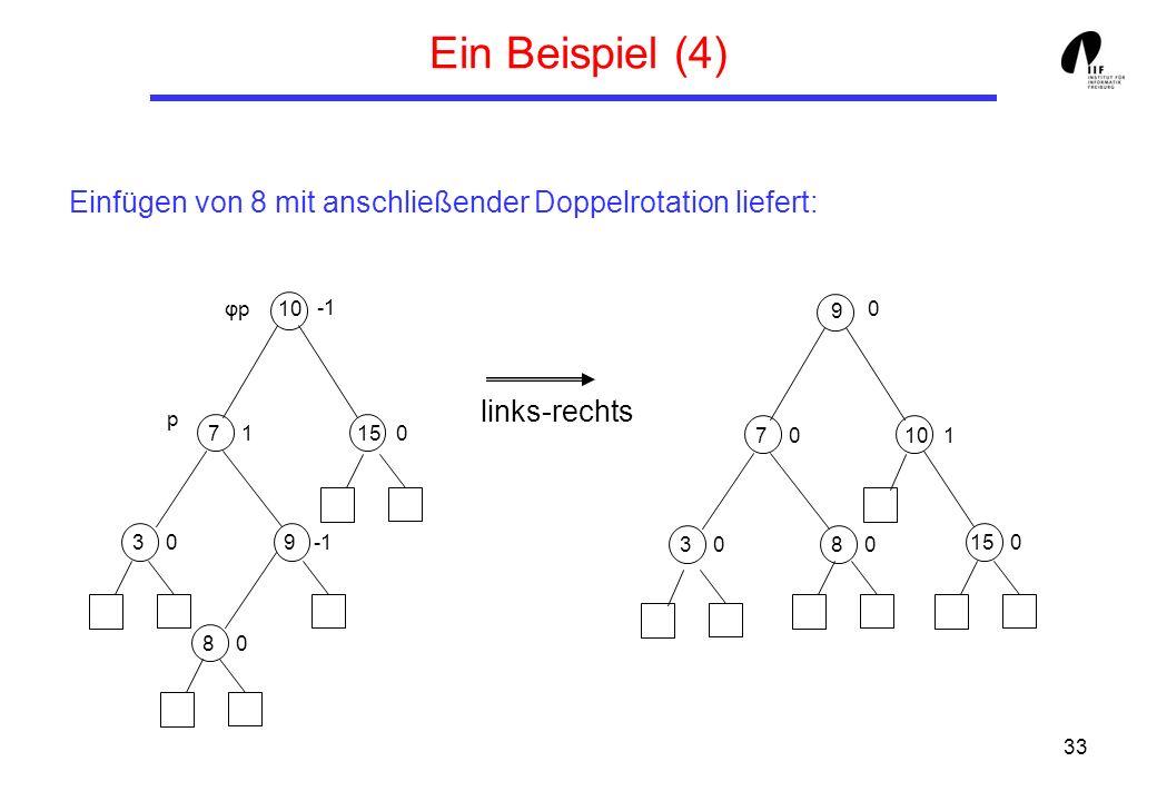 33 Ein Beispiel (4) Einfügen von 8 mit anschließender Doppelrotation liefert: 10 7 9 1501 3 0 8 0 9 7 8 1010 0 0 3 0 15 0 links-rechts φpφp p