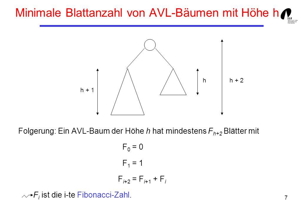 7 Minimale Blattanzahl von AVL-Bäumen mit Höhe h Folgerung: Ein AVL-Baum der Höhe h hat mindestens F h+2 Blätter mit F 0 = 0 F 1 = 1 F i+2 = F i+1 + F i F i ist die i-te Fibonacci-Zahl.