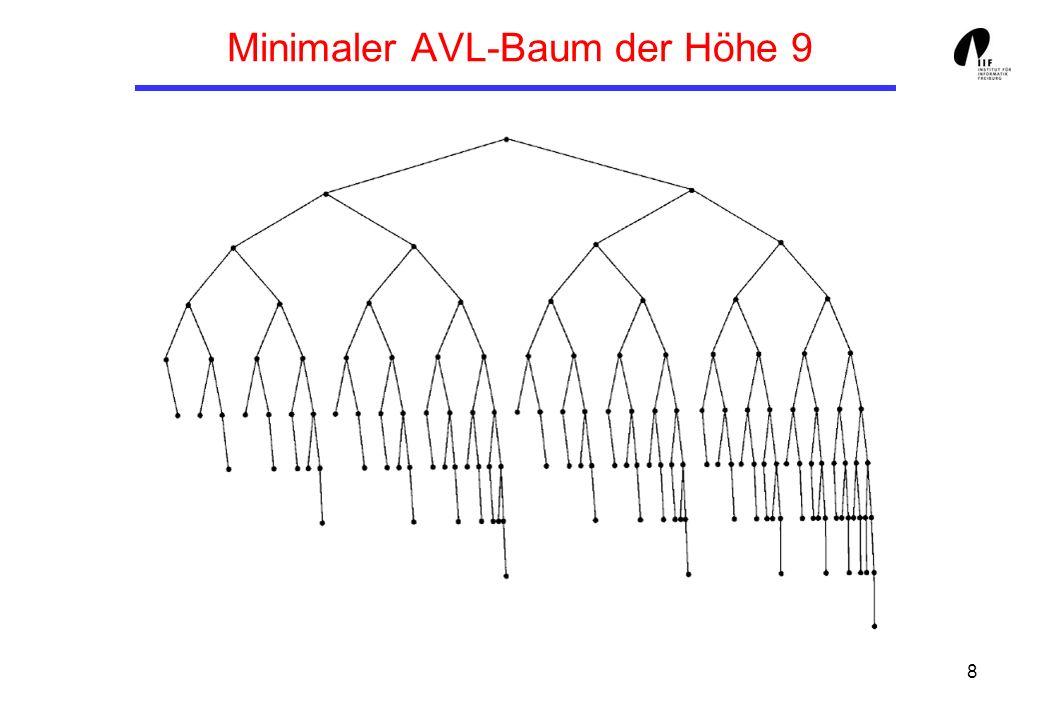 8 Minimaler AVL-Baum der Höhe 9