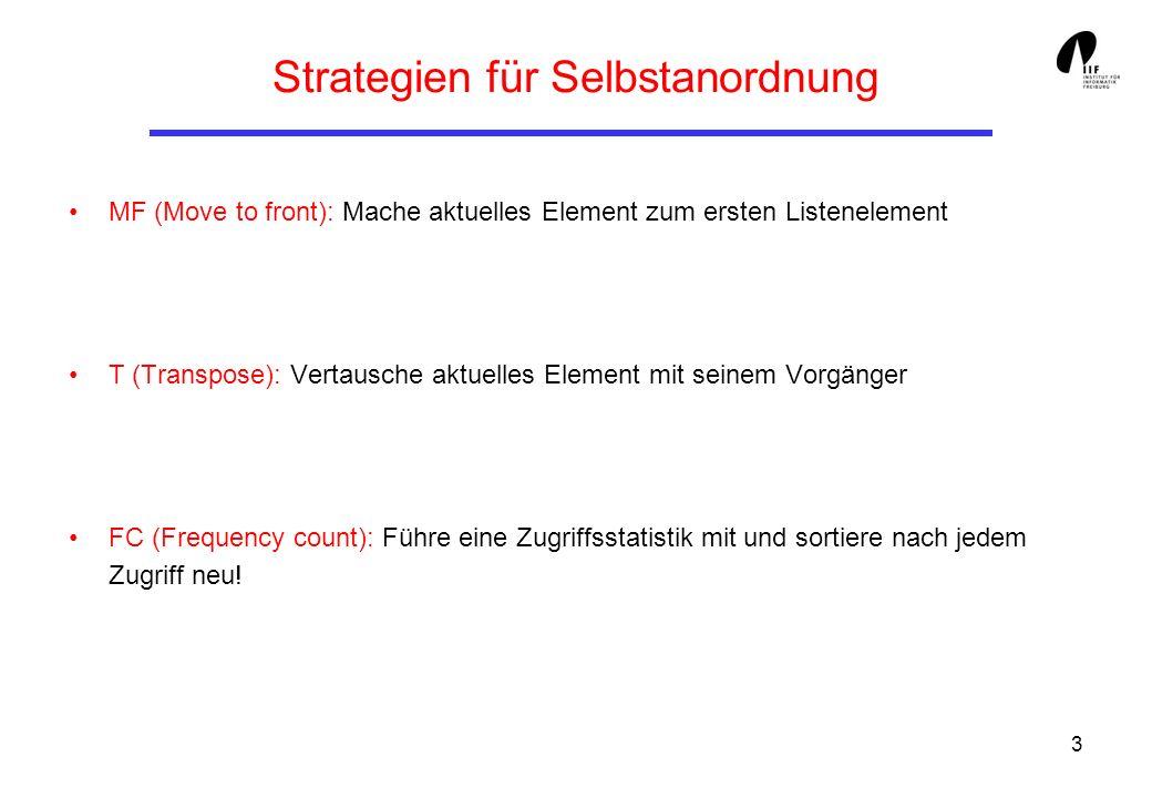 3 Strategien für Selbstanordnung MF (Move to front): Mache aktuelles Element zum ersten Listenelement T (Transpose): Vertausche aktuelles Element mit