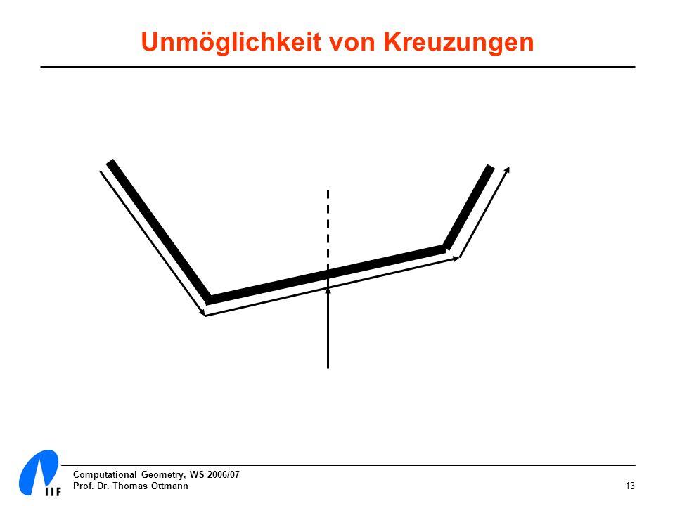 Computational Geometry, WS 2006/07 Prof. Dr. Thomas Ottmann13 Unmöglichkeit von Kreuzungen