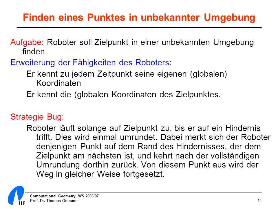 Computational Geometry, WS 2006/07 Prof. Dr. Thomas Ottmann15 Finden eines Punktes in unbekannter Umgebung Aufgabe: Roboter soll Zielpunkt in einer un