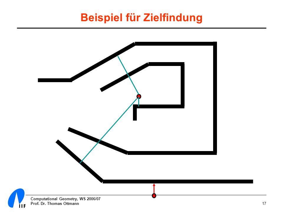 Computational Geometry, WS 2006/07 Prof. Dr. Thomas Ottmann17 Beispiel für Zielfindung