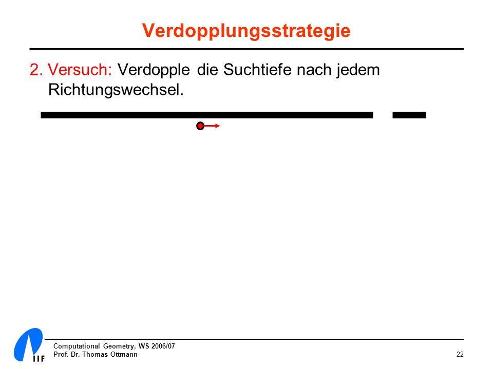 Computational Geometry, WS 2006/07 Prof. Dr. Thomas Ottmann22 Verdopplungsstrategie 2. Versuch: Verdopple die Suchtiefe nach jedem Richtungswechsel.