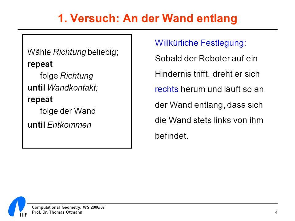 Computational Geometry, WS 2006/07 Prof. Dr. Thomas Ottmann4 1. Versuch: An der Wand entlang Wähle Richtung beliebig; repeat folge Richtung until Wand