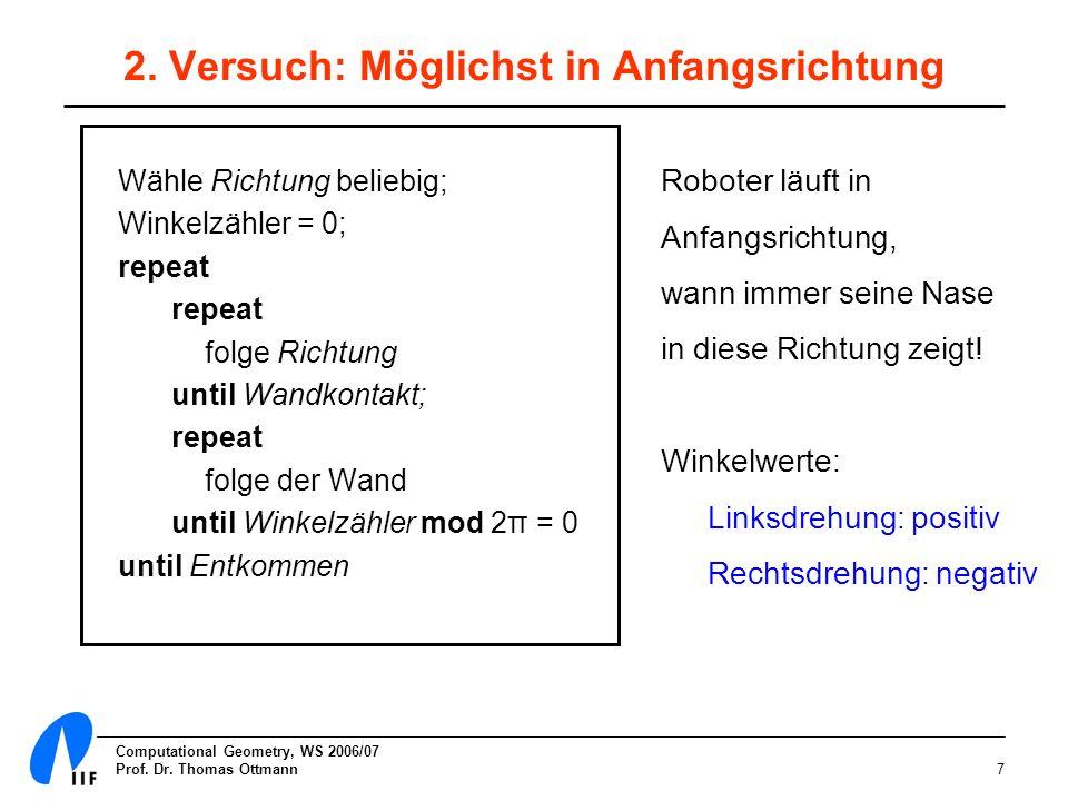 Computational Geometry, WS 2006/07 Prof. Dr. Thomas Ottmann7 2. Versuch: Möglichst in Anfangsrichtung Wähle Richtung beliebig; Winkelzähler = 0; repea