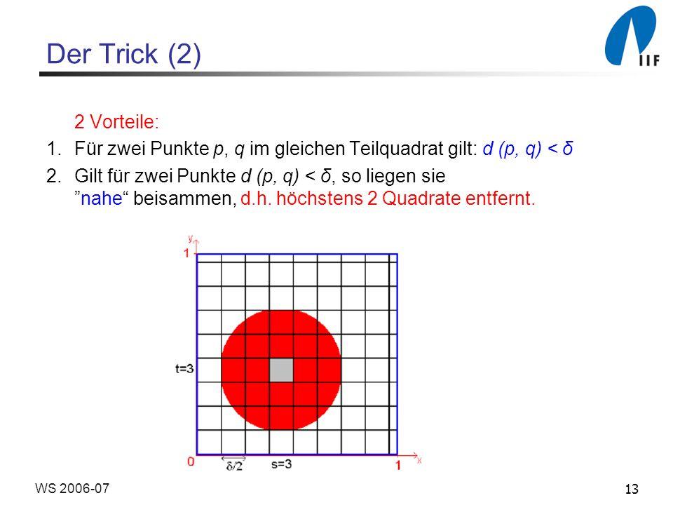 13WS 2006-07 Der Trick (2) 2 Vorteile: 1.Für zwei Punkte p, q im gleichen Teilquadrat gilt: d (p, q) < δ 2.Gilt für zwei Punkte d (p, q) < δ, so liege