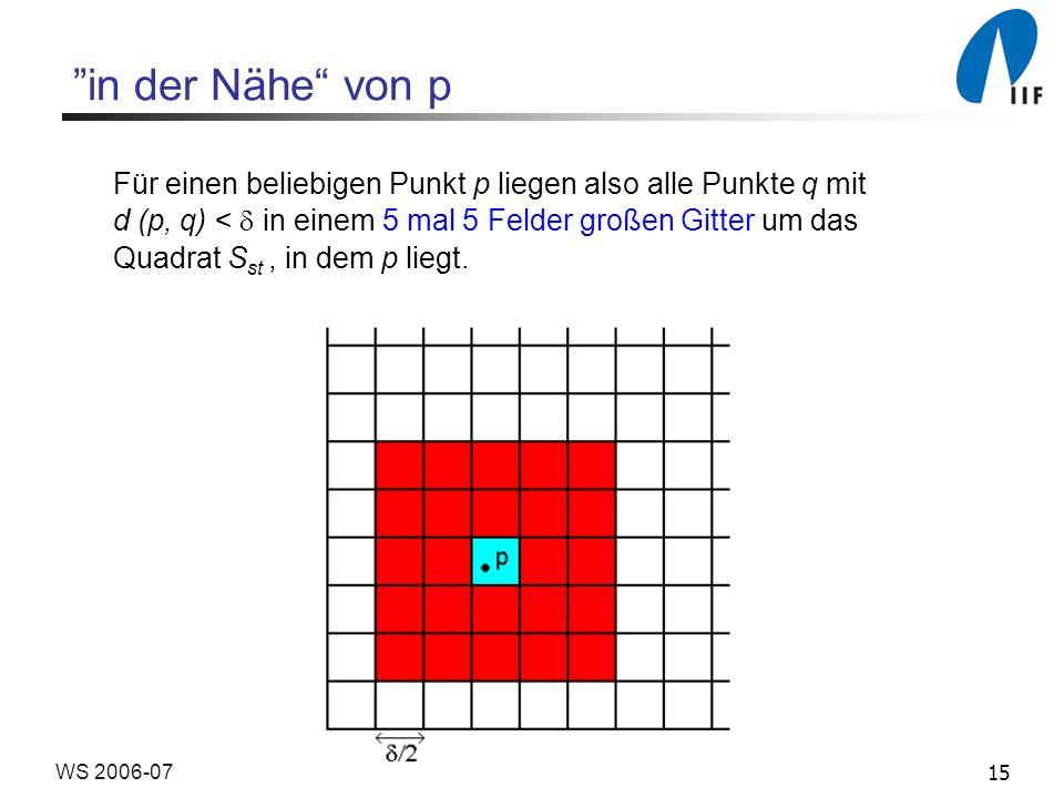 15WS 2006-07 Für einen beliebigen Punkt p liegen also alle Punkte q mit d (p, q) < in einem 5 mal 5 Felder großen Gitter um das Quadrat S st, in dem p