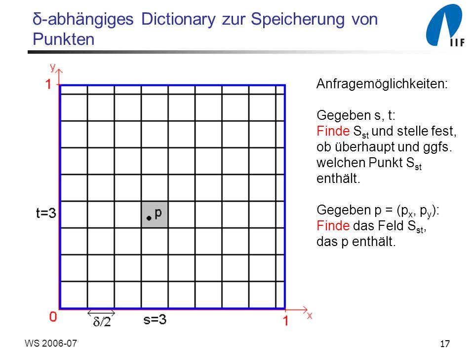 17WS 2006-07 δ-abhängiges Dictionary zur Speicherung von Punkten Anfragemöglichkeiten: Gegeben s, t: Finde S st und stelle fest, ob überhaupt und ggfs