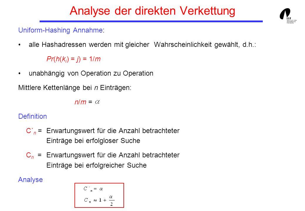 Analyse der direkten Verkettung Uniform-Hashing Annahme: alle Hashadressen werden mit gleicher Wahrscheinlichkeit gewählt, d.h.: Pr(h(k i ) = j) = 1/m
