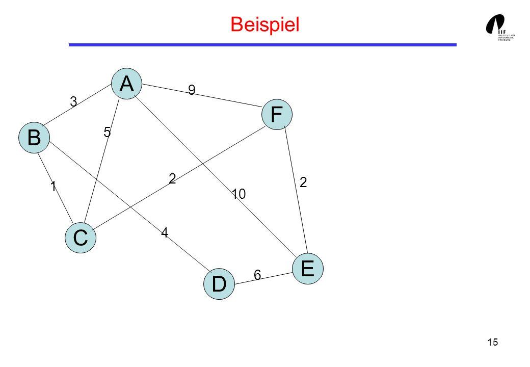 15 A B C F D E 3 9 1 4 2 5 10 2 6 Beispiel