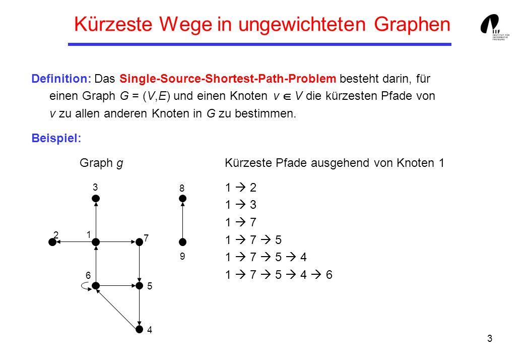 3 Kürzeste Wege in ungewichteten Graphen Definition: Das Single-Source-Shortest-Path-Problem besteht darin, für einen Graph G = (V,E) und einen Knoten v V die kürzesten Pfade von v zu allen anderen Knoten in G zu bestimmen.