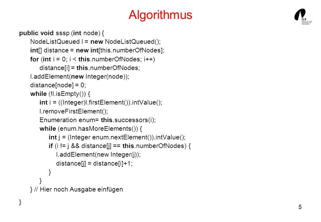 16 Algorithmus 1.d(s) U.insert(s, 0); 2. for all v V \ {s} do d(v) U.insert(v, ); endfor; 3.