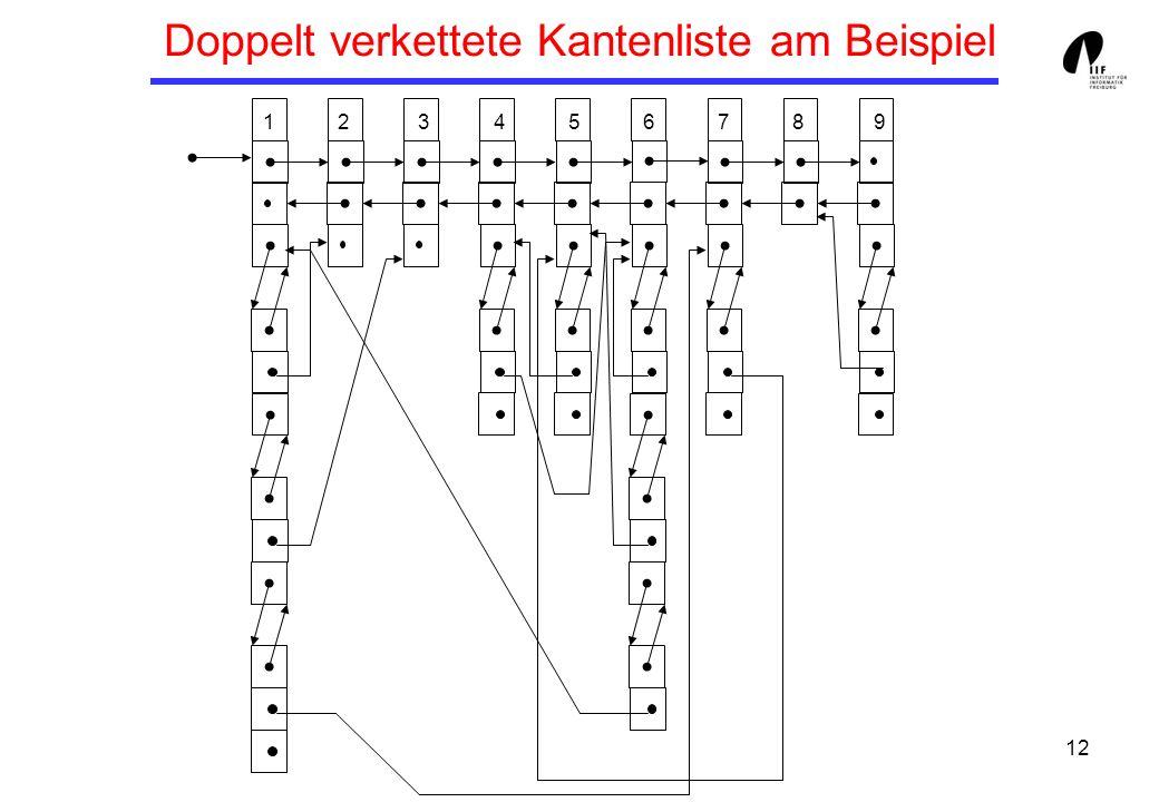 12 Doppelt verkettete Kantenliste am Beispiel 1 2 3 4 5 6 7 8 9