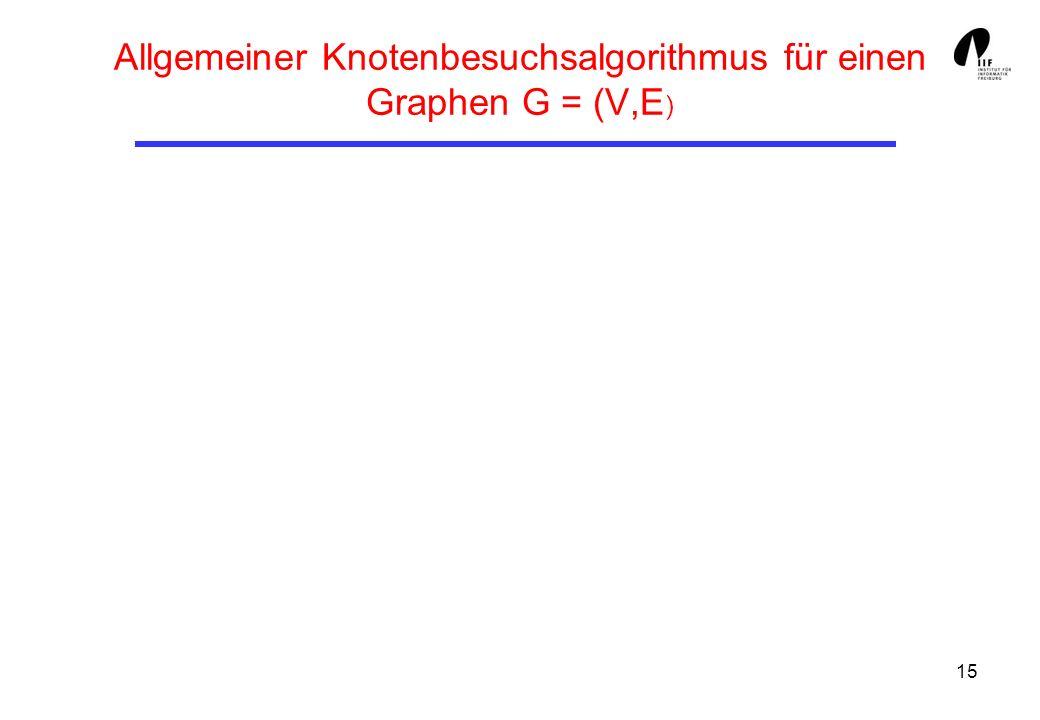 15 Allgemeiner Knotenbesuchsalgorithmus für einen Graphen G = (V,E )