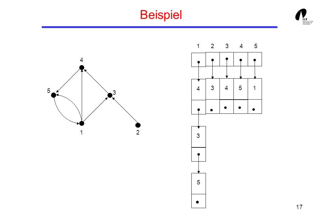 17 Beispiel 5 4 1 3 2 4 3 5 5 1 1 2 3 4 5 3 4