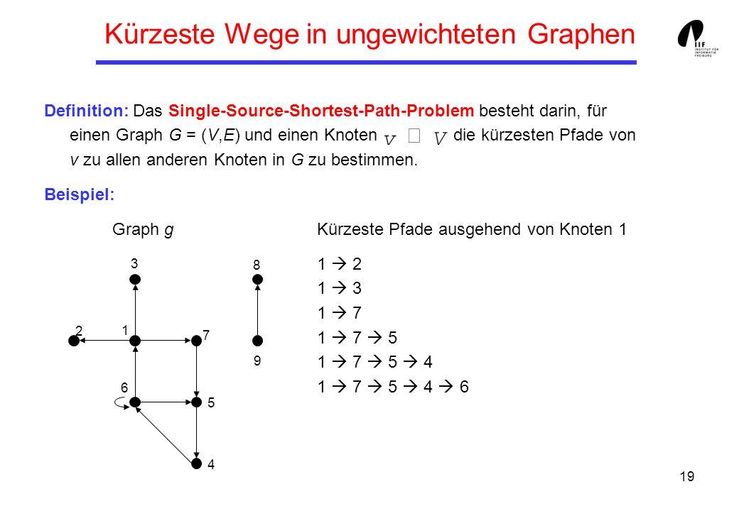19 Kürzeste Wege in ungewichteten Graphen Definition: Das Single-Source-Shortest-Path-Problem besteht darin, für einen Graph G = (V,E) und einen Knoten die kürzesten Pfade von v zu allen anderen Knoten in G zu bestimmen.
