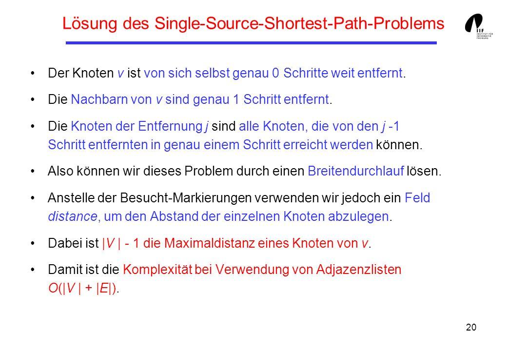 20 Lösung des Single-Source-Shortest-Path-Problems Der Knoten v ist von sich selbst genau 0 Schritte weit entfernt.