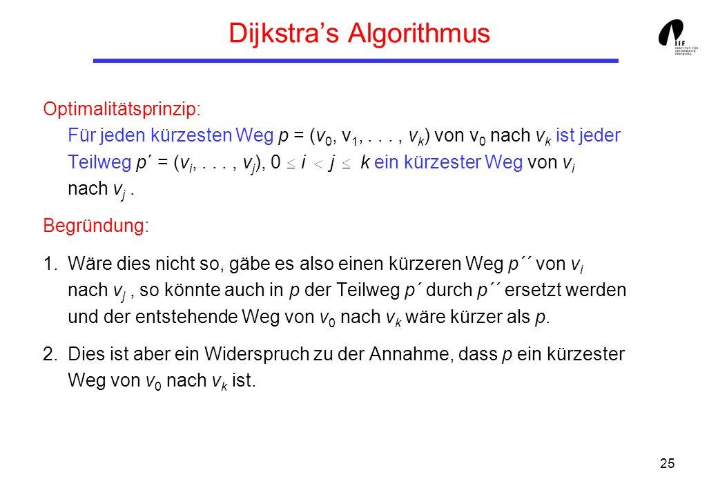 25 Dijkstras Algorithmus Optimalitätsprinzip: Für jeden kürzesten Weg p = (v 0, v 1,..., v k ) von v 0 nach v k ist jeder Teilweg p´ = (v i,..., v j ), 0 i j k ein kürzester Weg von v i nach v j.