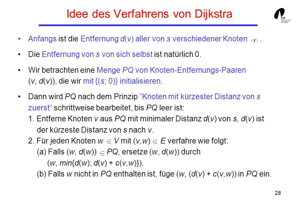 28 Idee des Verfahrens von Dijkstra Anfangs ist die Entfernung d(v) aller von s verschiedener Knoten.