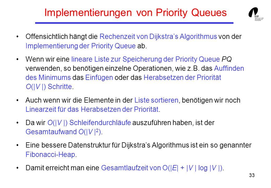 33 Implementierungen von Priority Queues Offensichtlich hängt die Rechenzeit von Dijkstras Algorithmus von der Implementierung der Priority Queue ab.