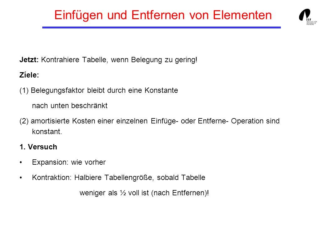 Einfügen und Entfernen von Elementen Jetzt: Kontrahiere Tabelle, wenn Belegung zu gering.
