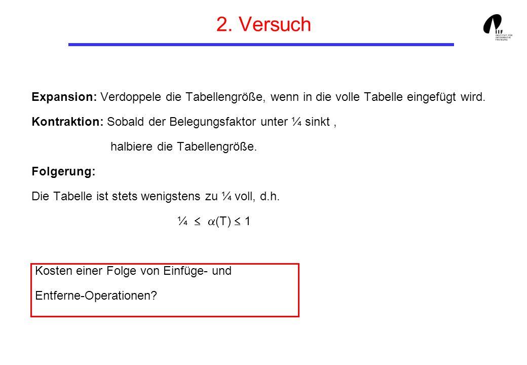 2. Versuch Expansion: Verdoppele die Tabellengröße, wenn in die volle Tabelle eingefügt wird.
