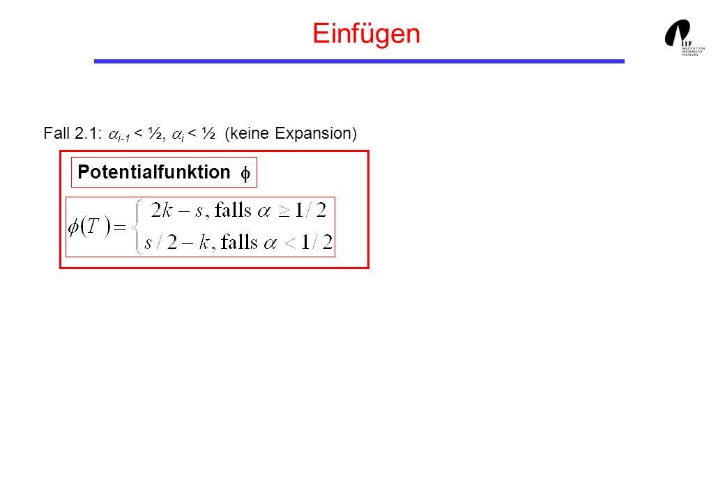 Einfügen Fall 2.1: i-1 < ½, i < ½ (keine Expansion) Potentialfunktion
