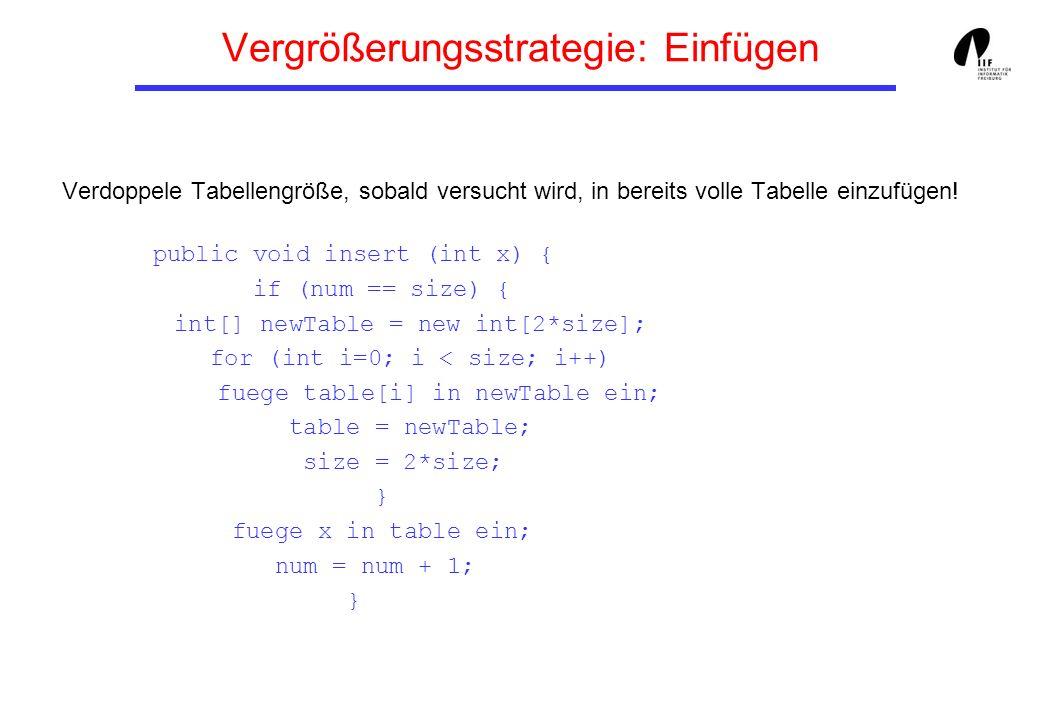 Vergrößerungsstrategie: Einfügen Verdoppele Tabellengröße, sobald versucht wird, in bereits volle Tabelle einzufügen.