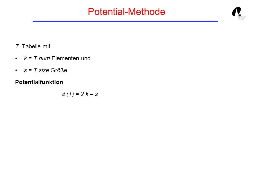 Potential-Methode T Tabelle mit k = T.num Elementen und s = T.size Größe Potentialfunktion (T) = 2 k – s