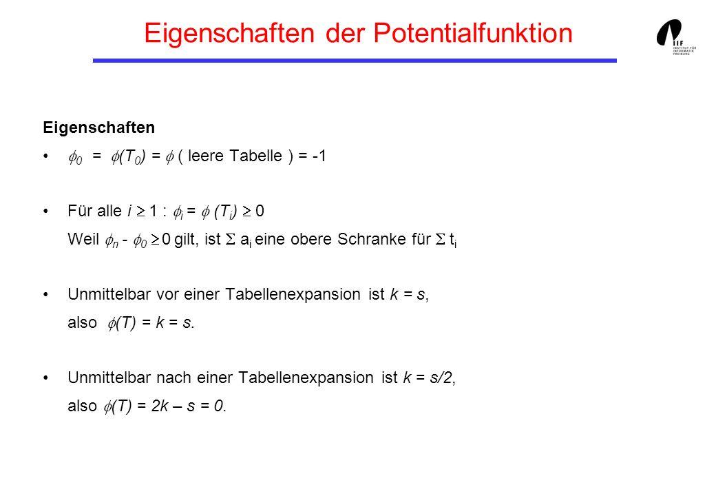 Eigenschaften der Potentialfunktion Eigenschaften 0 = (T 0 ) = ( leere Tabelle ) = -1 Für alle i 1 : i = (T i ) 0 Weil n - 0 0 gilt, ist a i eine obere Schranke für t i Unmittelbar vor einer Tabellenexpansion ist k = s, also (T) = k = s.