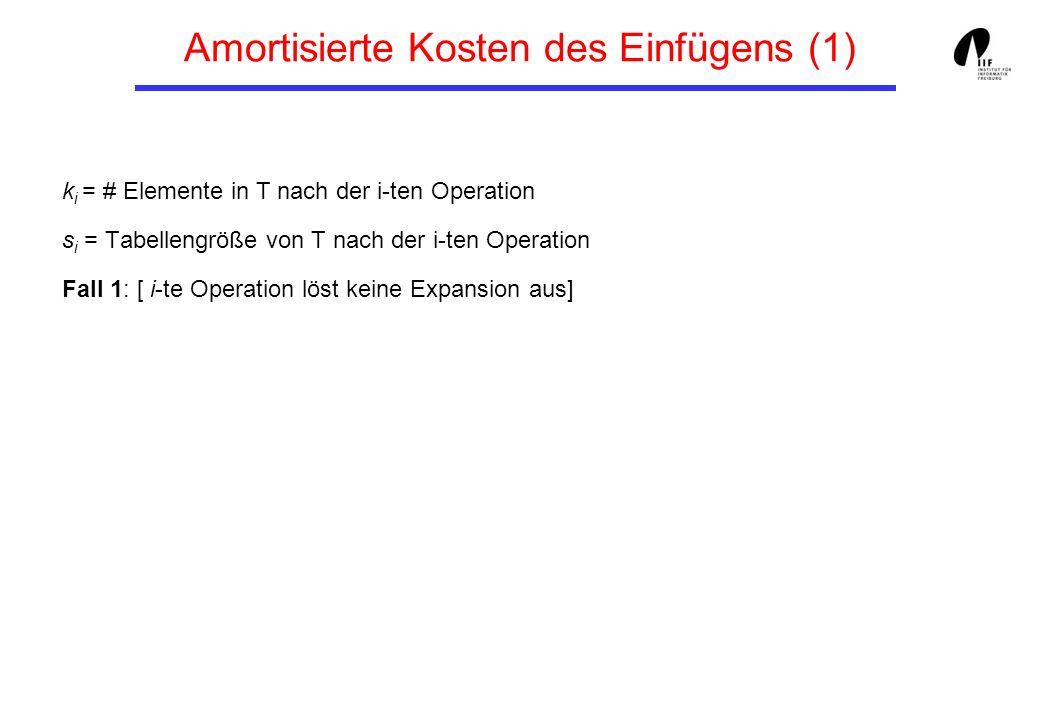Amortisierte Kosten des Einfügens (1) k i = # Elemente in T nach der i-ten Operation s i = Tabellengröße von T nach der i-ten Operation Fall 1: [ i-te Operation löst keine Expansion aus]