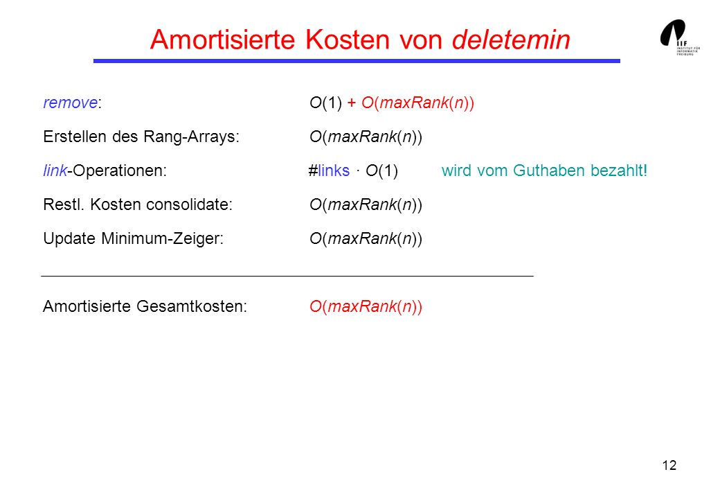 12 Amortisierte Kosten von deletemin remove:O(1) + O(maxRank(n)) Erstellen des Rang-Arrays:O(maxRank(n)) link-Operationen:#links · O(1)wird vom Guthaben bezahlt.