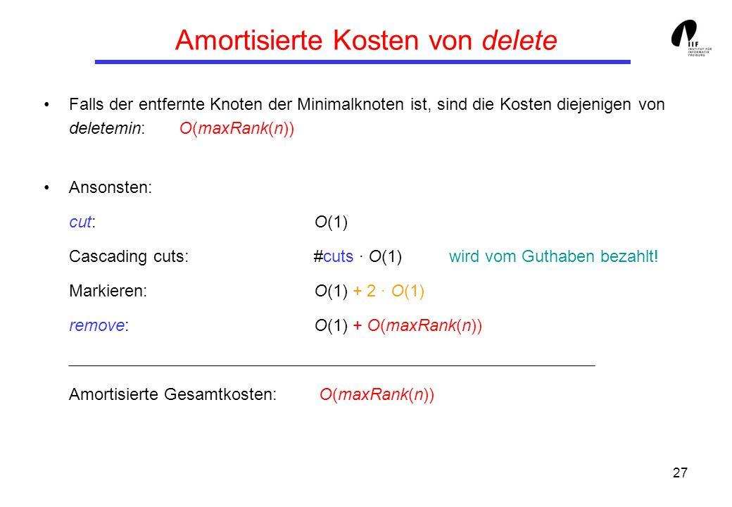 27 Amortisierte Kosten von delete Falls der entfernte Knoten der Minimalknoten ist, sind die Kosten diejenigen von deletemin: O(maxRank(n)) Ansonsten: cut:O(1) Cascading cuts: #cuts · O(1)wird vom Guthaben bezahlt.