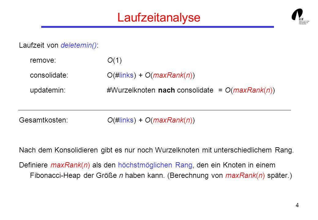 4 Laufzeitanalyse Laufzeit von deletemin(): remove:O(1) consolidate:O(#links) + O(maxRank(n)) updatemin:#Wurzelknoten nach consolidate = O(maxRank(n)) Gesamtkosten:O(#links) + O(maxRank(n)) Nach dem Konsolidieren gibt es nur noch Wurzelknoten mit unterschiedlichem Rang.