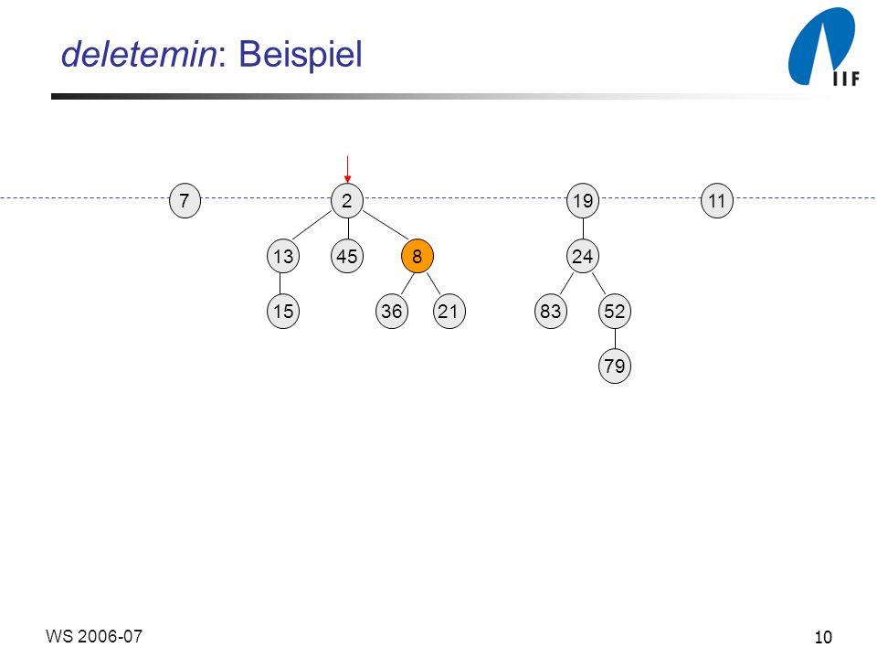 10WS 2006-07 deletemin: Beispiel 219 13458 3621 24 158352 79 117