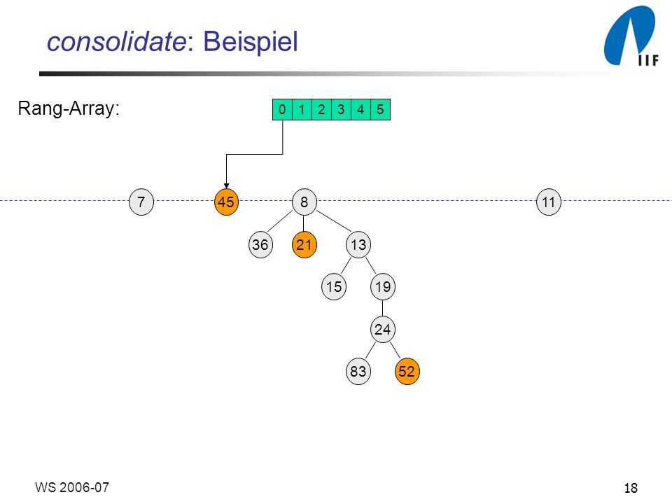 18WS 2006-07 consolidate: Beispiel 19 13 458 3621 24 15 8352 117 012345 Rang-Array:
