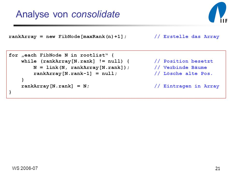 21WS 2006-07 Analyse von consolidate rankArray = new FibNode[maxRank(n)+1]; // Erstelle das Array for each FibNode N in rootlist { while (rankArray[N.rank] != null) { // Position besetzt N = link(N, rankArray[N.rank]); // Verbinde Bäume rankArray[N.rank-1] = null; // Lösche alte Pos.