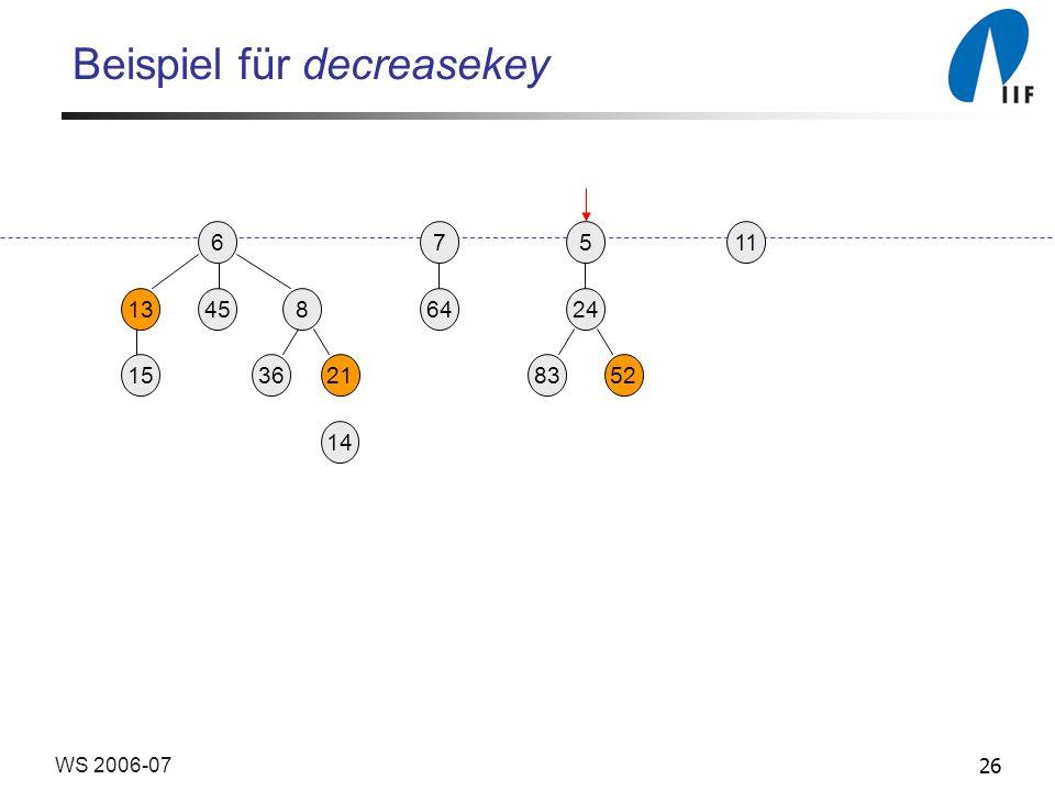 26WS 2006-07 Beispiel für decreasekey 65 13458 3621 24 158352 117 64 14