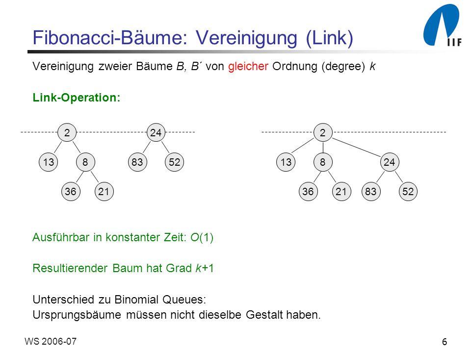 6WS 2006-07 Fibonacci-Bäume: Vereinigung (Link) Vereinigung zweier Bäume B, B´ von gleicher Ordnung (degree) k Link-Operation: Ausführbar in konstante